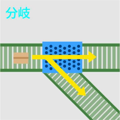 クイックソート運用例-分岐